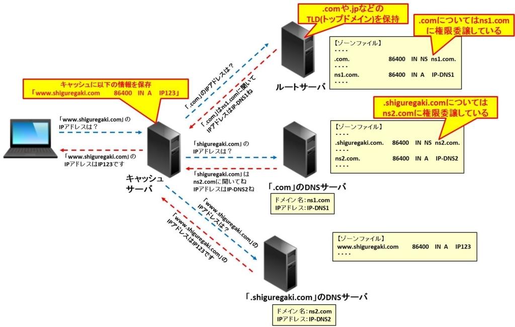 f:id:shiguregaki:20171014213019j:plain