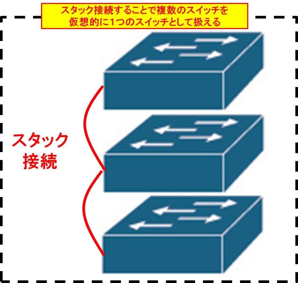 f:id:shiguregaki:20171014213031j:plain