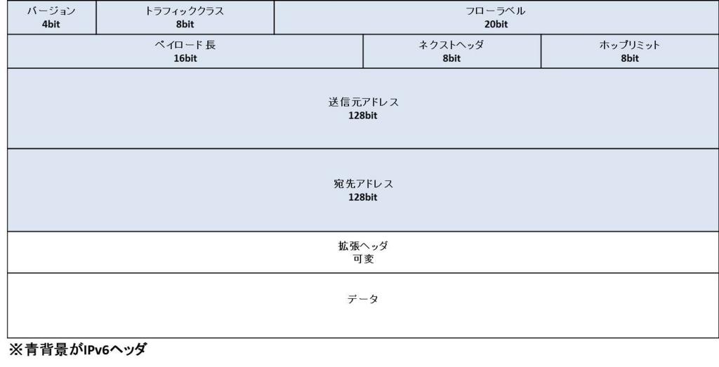 f:id:shiguregaki:20171014213051j:plain