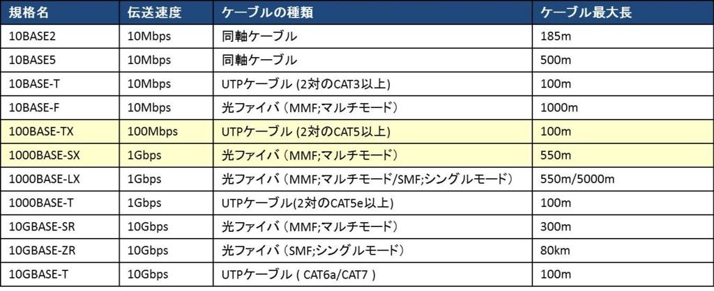f:id:shiguregaki:20171014213102j:plain