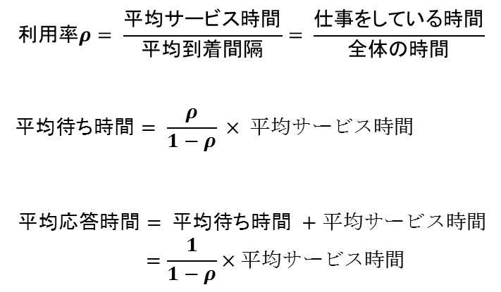 f:id:shiguregaki:20171014213112j:plain