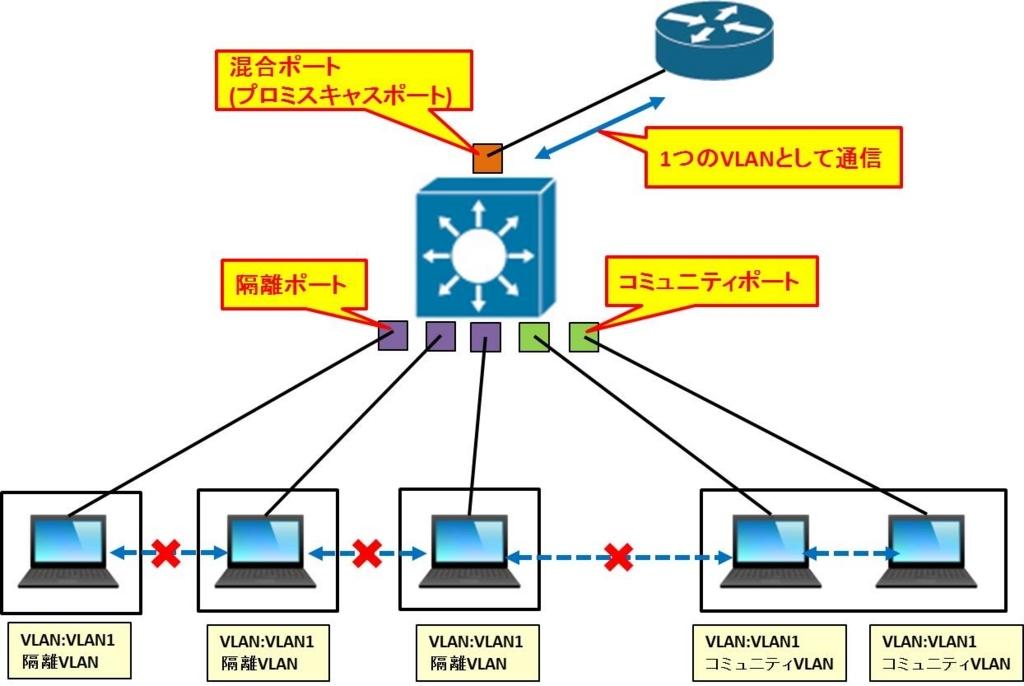 f:id:shiguregaki:20171014213123j:plain