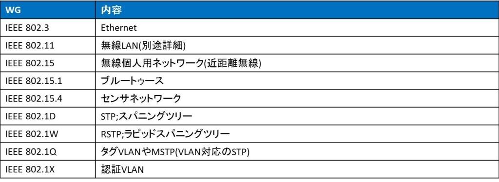 f:id:shiguregaki:20171014213136j:plain