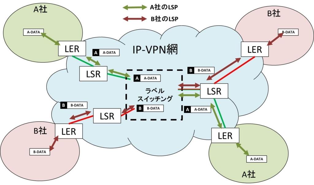 f:id:shiguregaki:20171014213147j:plain