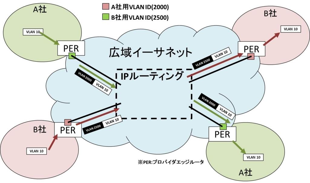 f:id:shiguregaki:20171014213201j:plain