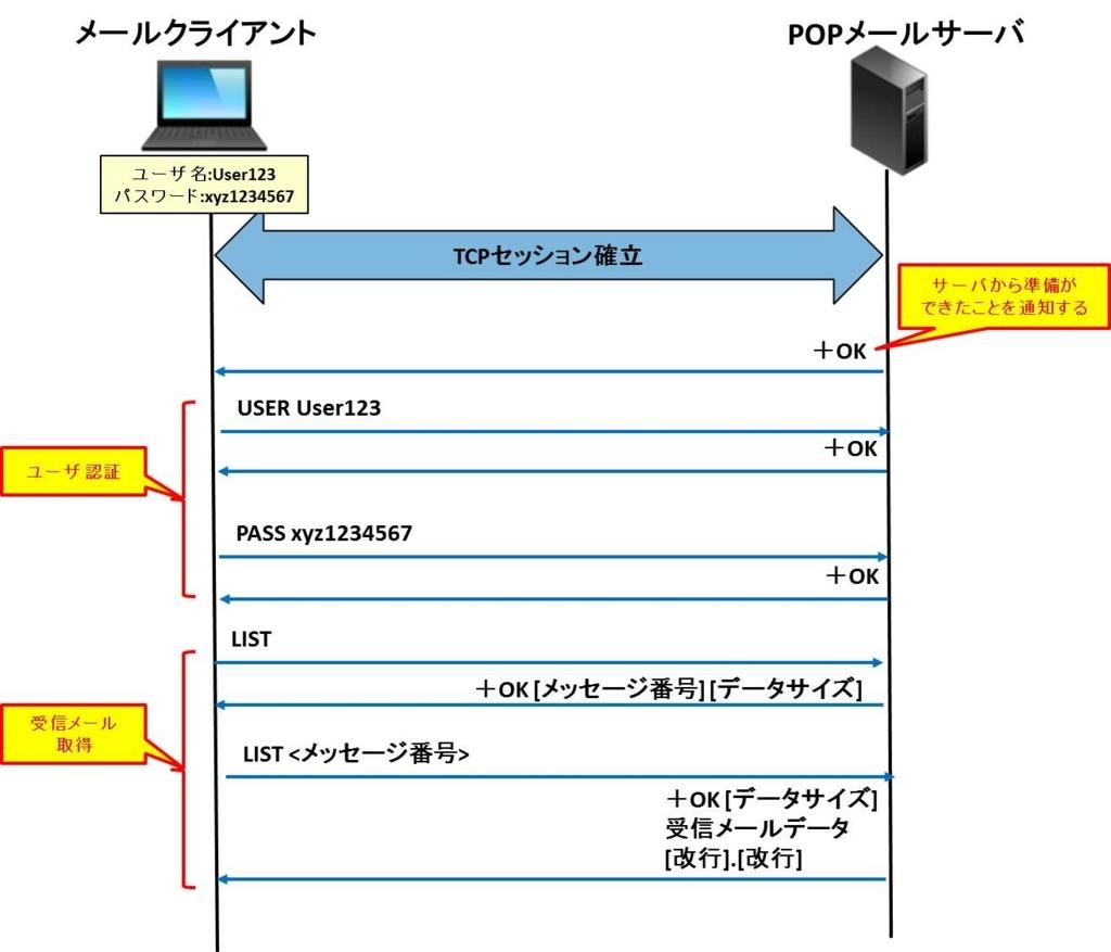 f:id:shiguregaki:20171014213224j:plain