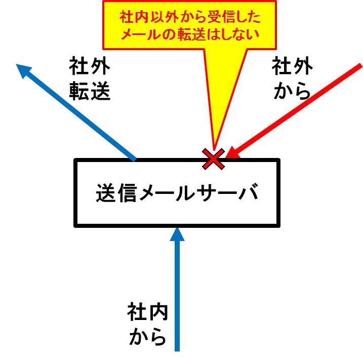 f:id:shiguregaki:20171014213352j:plain