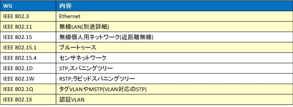 f:id:shiguregaki:20171014230603j:plain