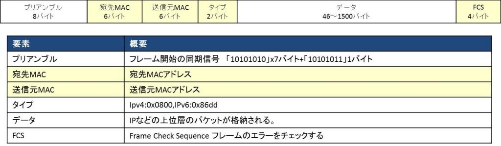 f:id:shiguregaki:20171014230616j:plain