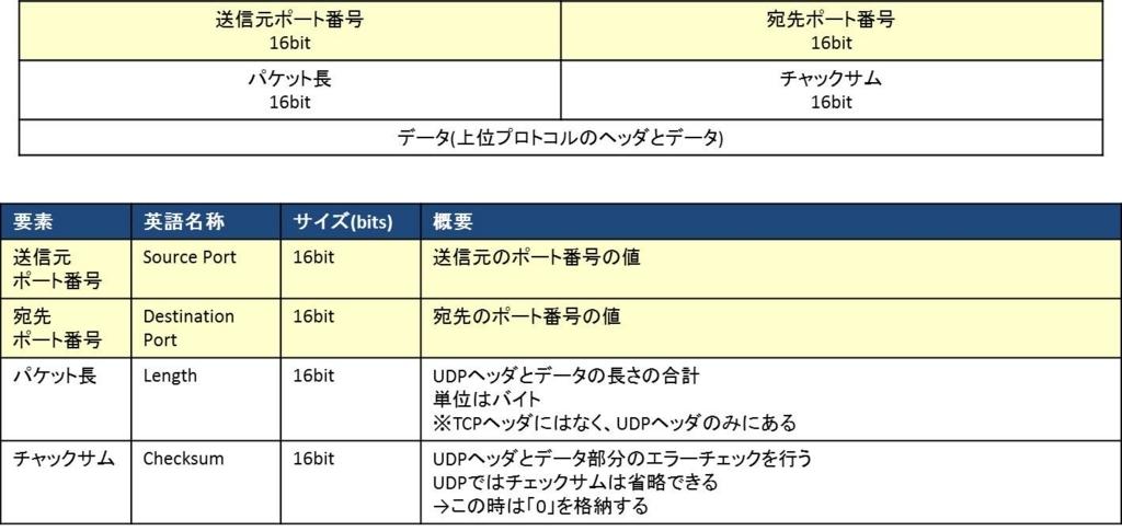 f:id:shiguregaki:20171014230823j:plain