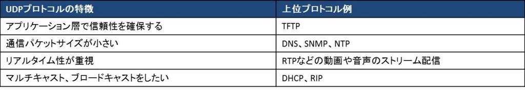 f:id:shiguregaki:20171014230833j:plain