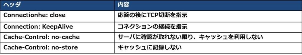 f:id:shiguregaki:20171014230853j:plain