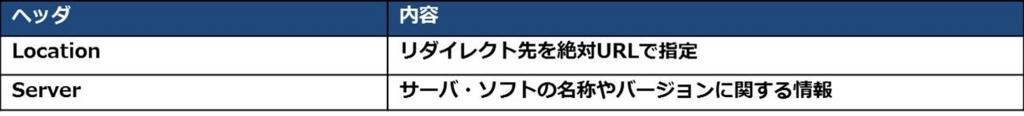 f:id:shiguregaki:20171014230911j:plain