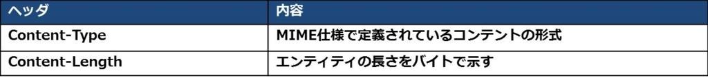 f:id:shiguregaki:20171014230922j:plain