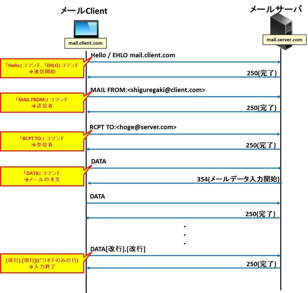 f:id:shiguregaki:20171014230953j:plain