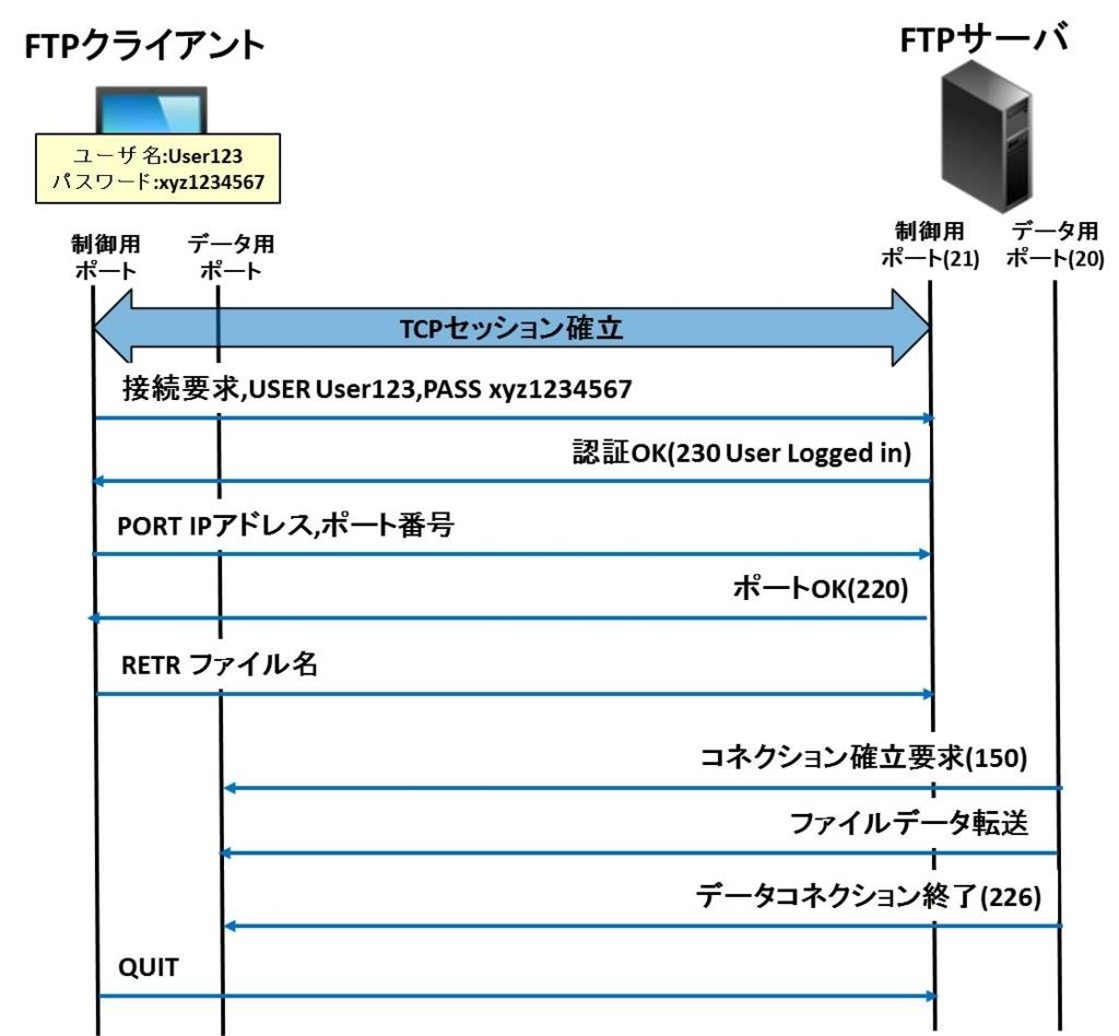 f:id:shiguregaki:20171014231059j:plain