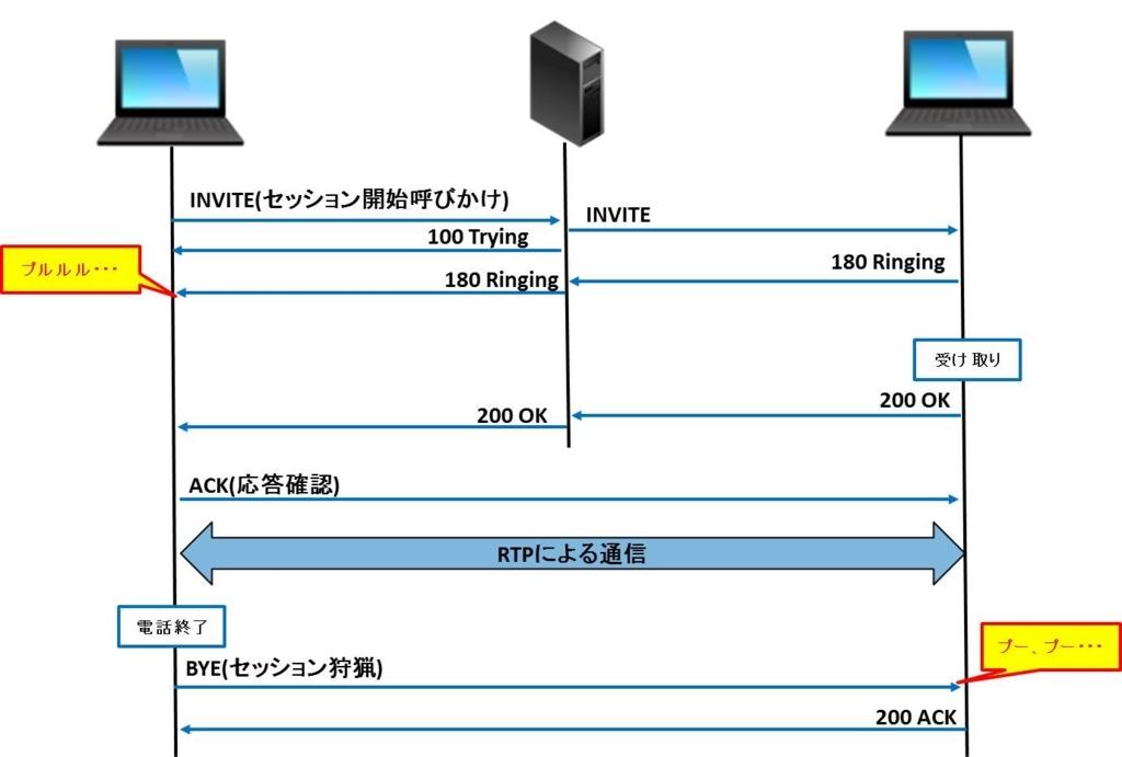 f:id:shiguregaki:20171014231116j:plain