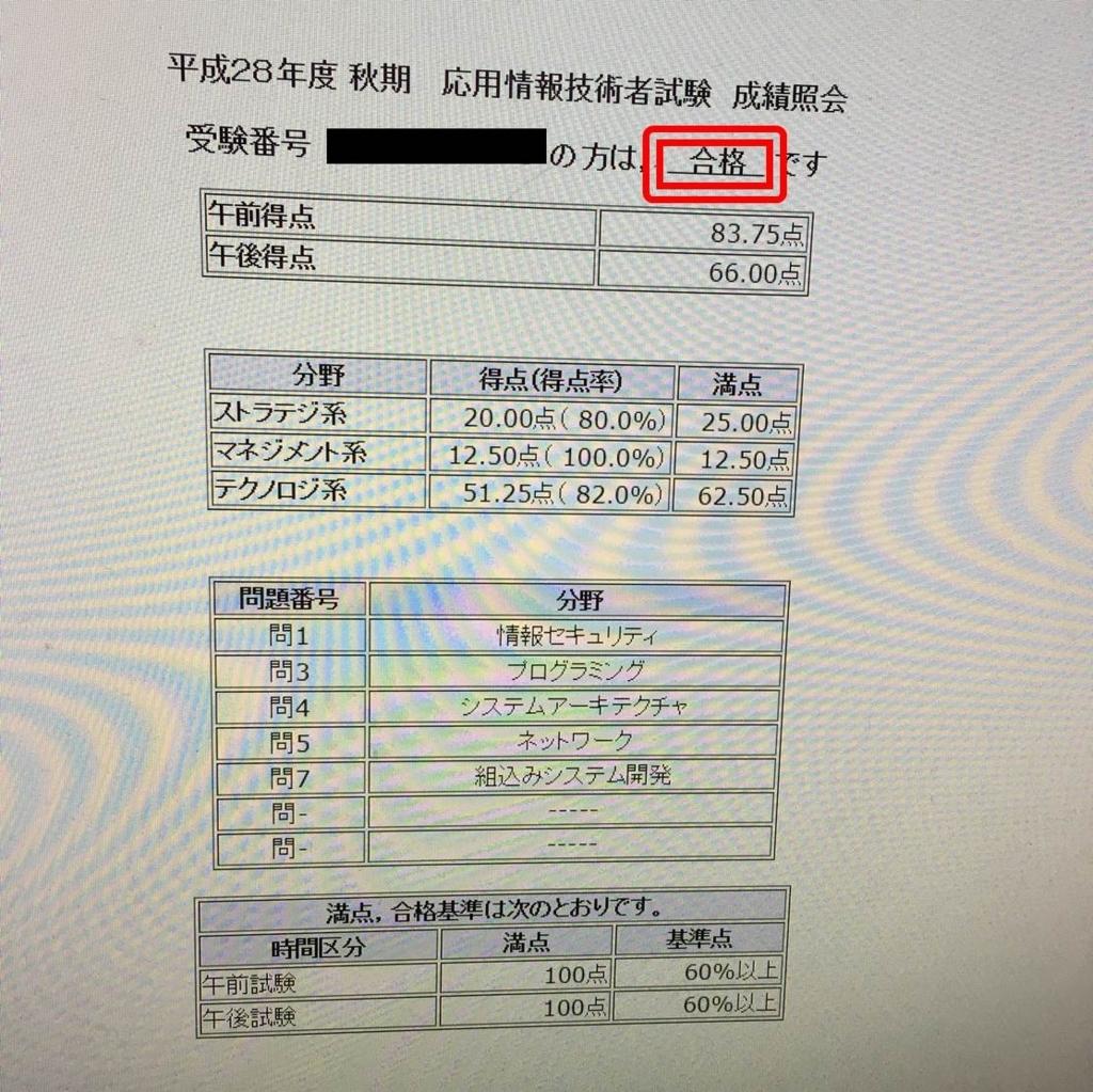 f:id:shiguregaki:20171111160119j:plain