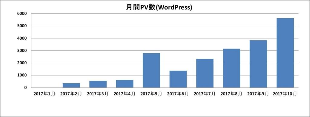 f:id:shiguregaki:20171111162157j:plain