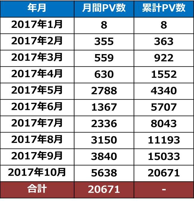 f:id:shiguregaki:20171111162205j:plain