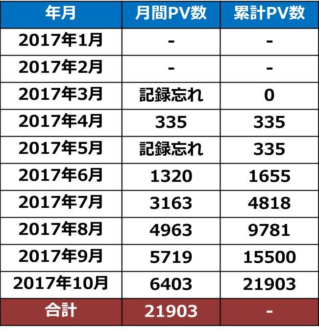 f:id:shiguregaki:20171111162222j:plain