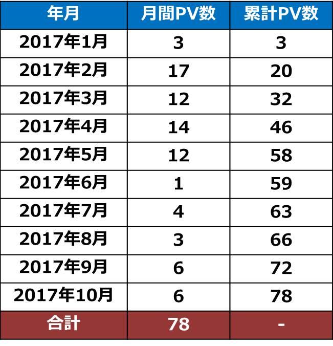 f:id:shiguregaki:20171111162308j:plain