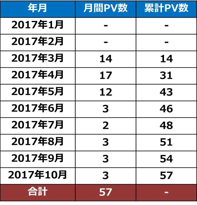 f:id:shiguregaki:20171111162327j:plain