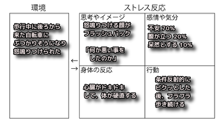 f:id:shiho196123:20190530161026p:plain