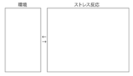 f:id:shiho196123:20190530161858p:plain