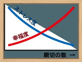 f:id:shiho196123:20190629142006p:plain