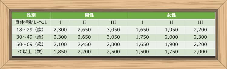 f:id:shiho196123:20190709133128p:plain
