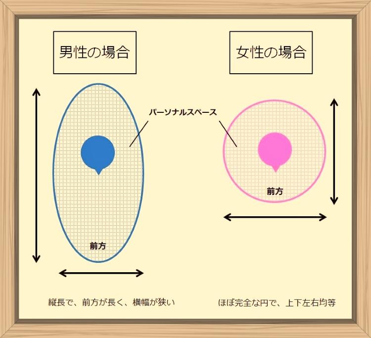 f:id:shiho196123:20190730132137j:plain