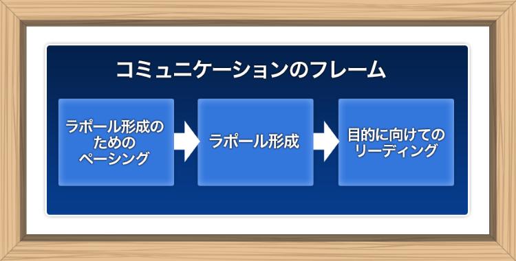 f:id:shiho196123:20190802122455p:plain