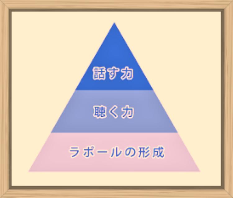 f:id:shiho196123:20190802135119p:plain