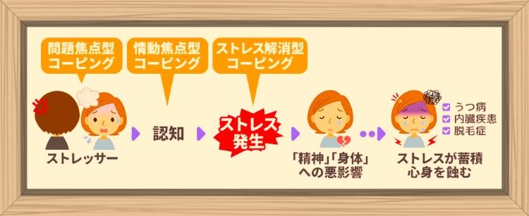 f:id:shiho196123:20190811172903j:plain
