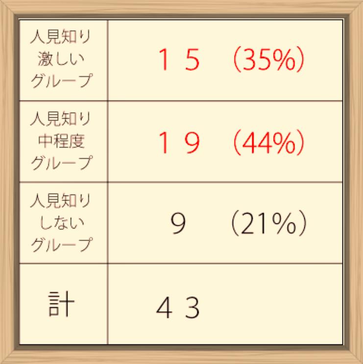 f:id:shiho196123:20190819142138p:plain