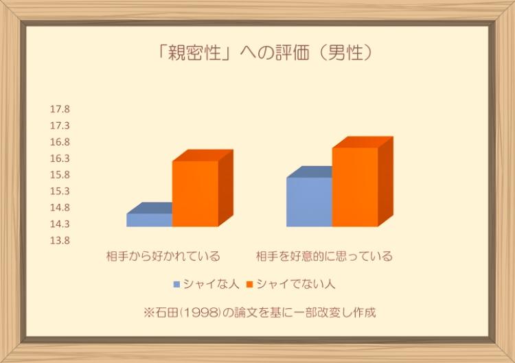 f:id:shiho196123:20190819165230j:plain