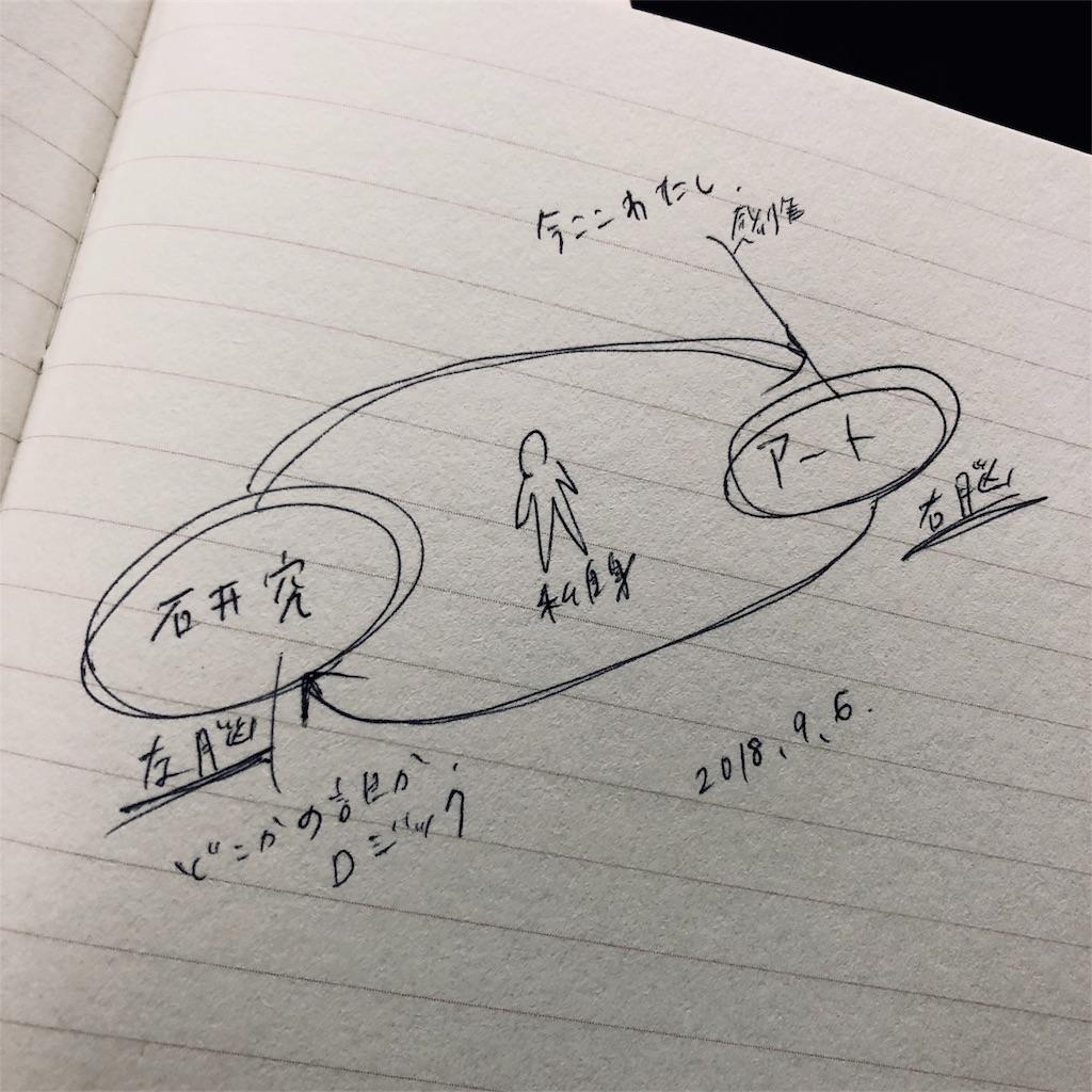f:id:shihoko_aoki:20180906182854j:image