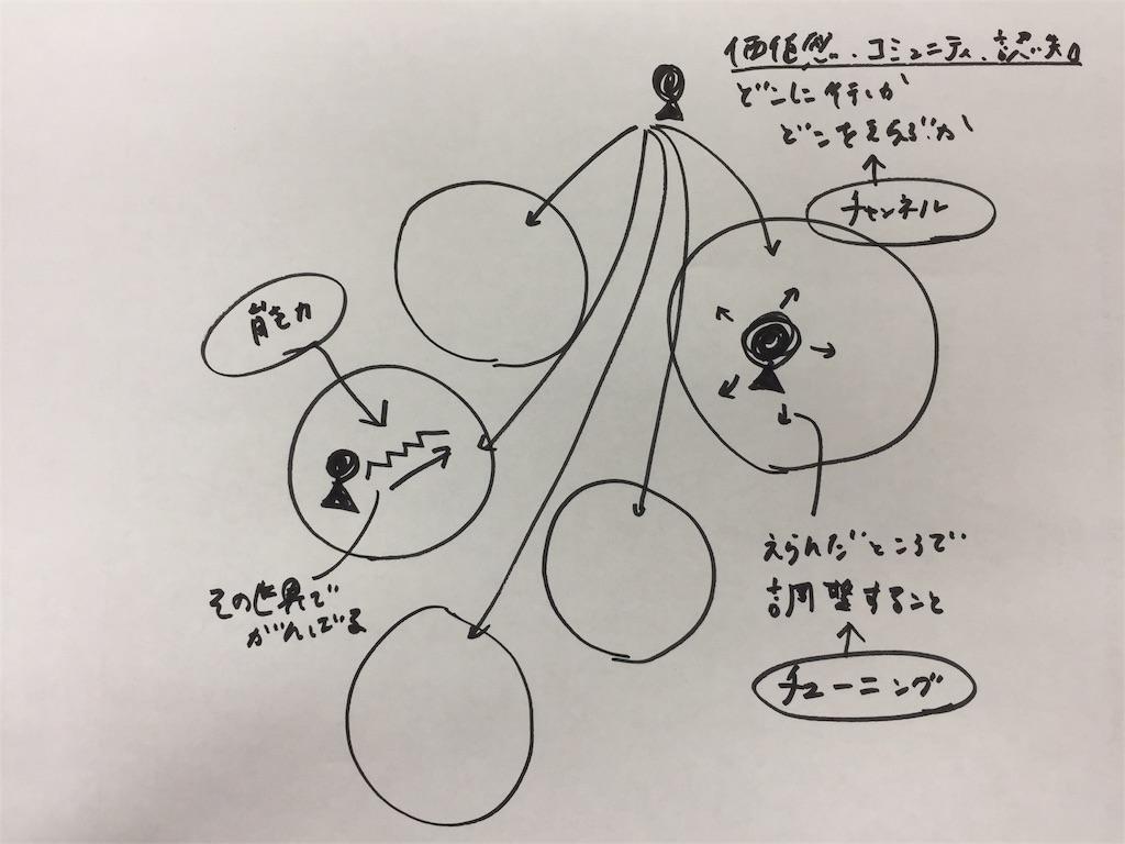 f:id:shihoko_aoki:20180925084831j:image