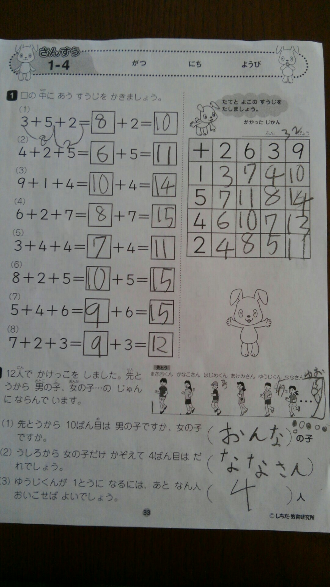 f:id:shihomaru:20170902081323j:image