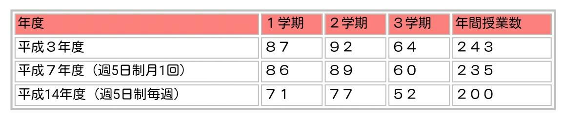 f:id:shihomaru:20171007035551j:plain
