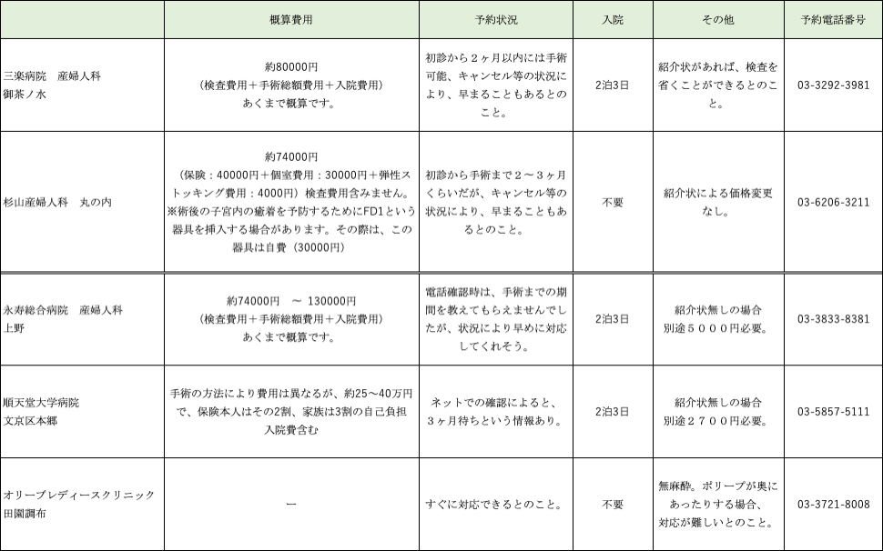 f:id:shihon79:20190718212419p:plain