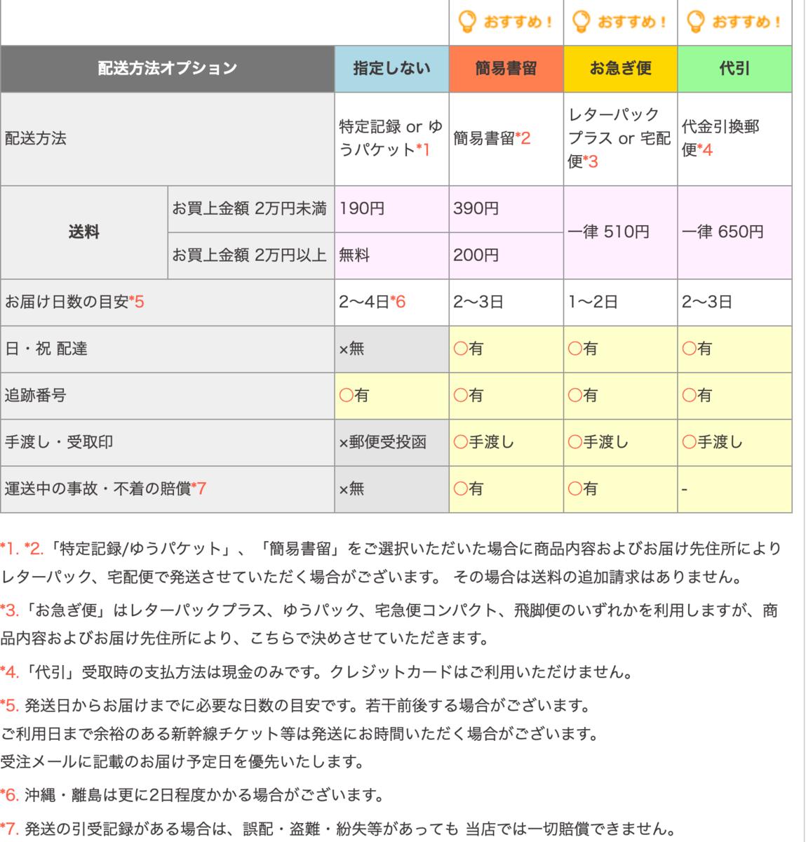 f:id:shihon79:20190818123901p:plain