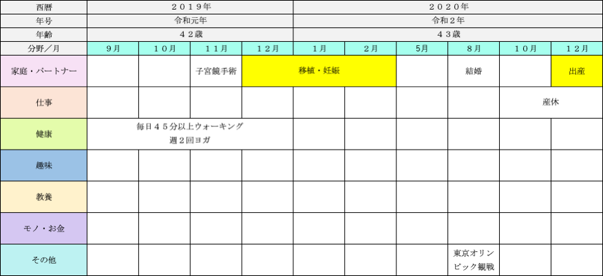 f:id:shihon79:20190930231114p:plain