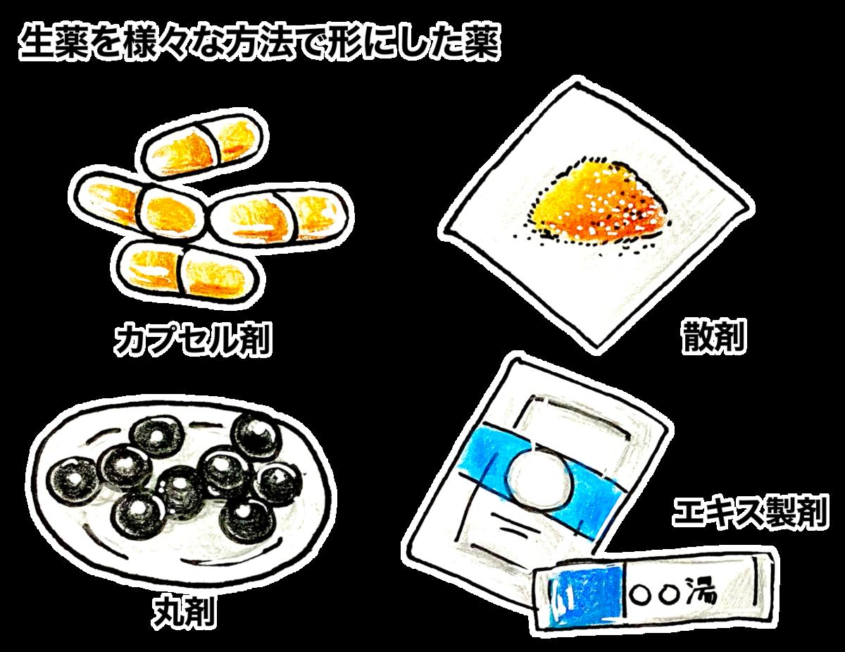 f:id:shihopontan:20210413000708p:plain