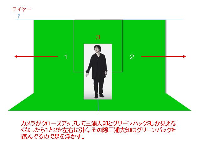 f:id:shiiman:20170715012107p:plain