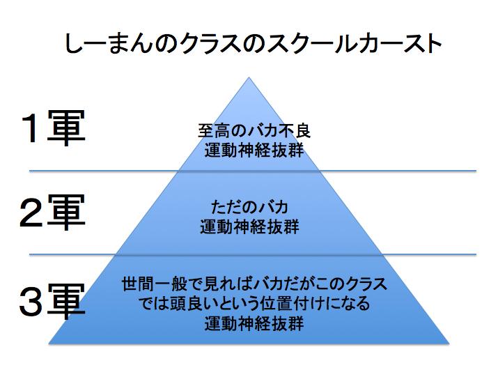 f:id:shiiman:20170820235739p:plain