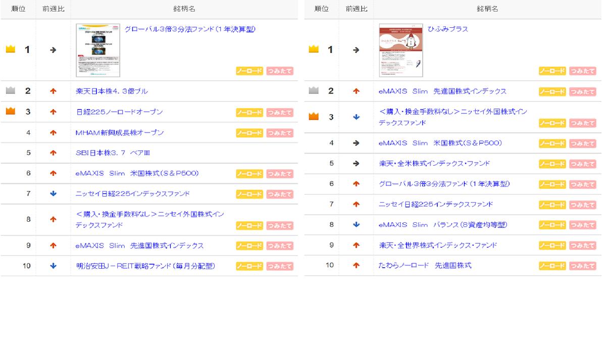 f:id:shiina-saba13:20191209220321p:plain