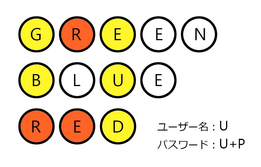 f:id:shiinaneko:20191013104722p:plain