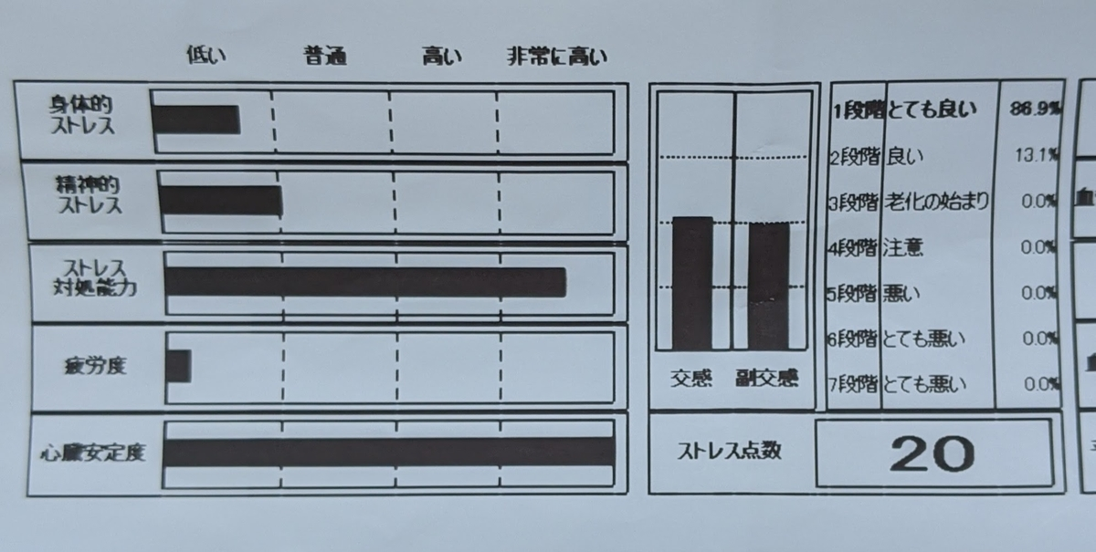 f:id:shiinaneko:20200905121835j:plain